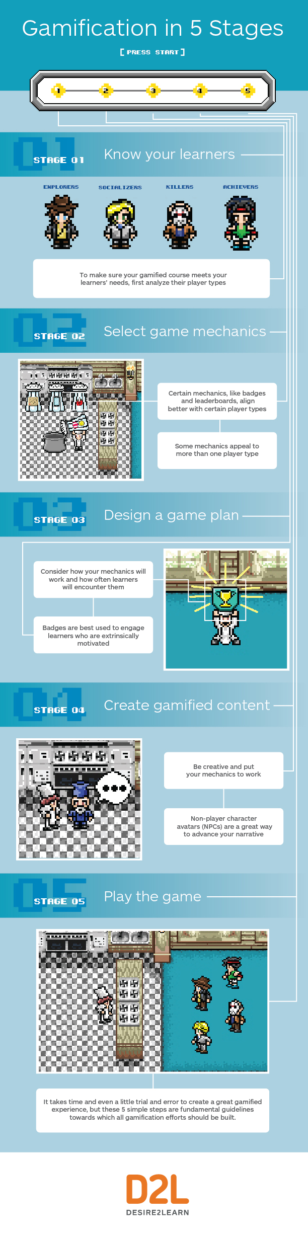 img-infographic-gamification-jpg