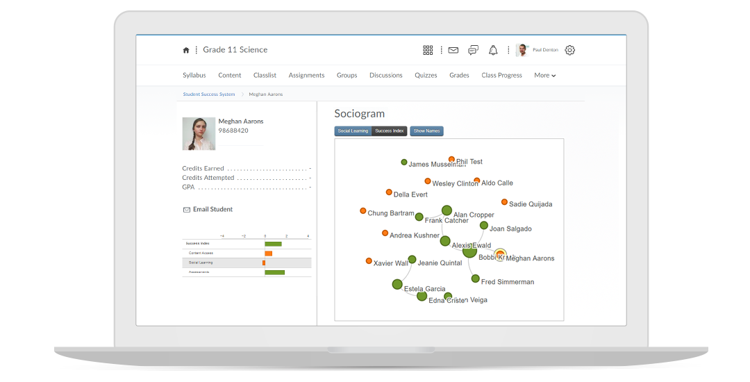 Screenshot of the built-in predictive analytics for teachers